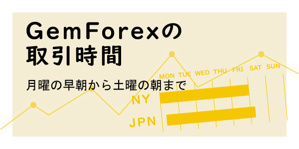 GemForexの取引時間のアイキャッチ画像